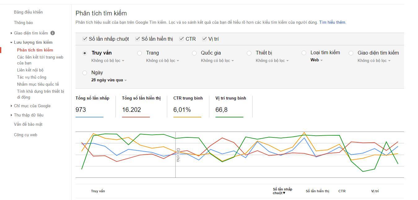 giao diện mới của Google ảnh 2