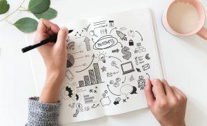 10 yếu tố khiến facebook marketing hiệu quả nhất năm 2018