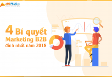 Marketing B2B 04