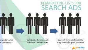 quảng cáo hiệu quả với google adwords 04