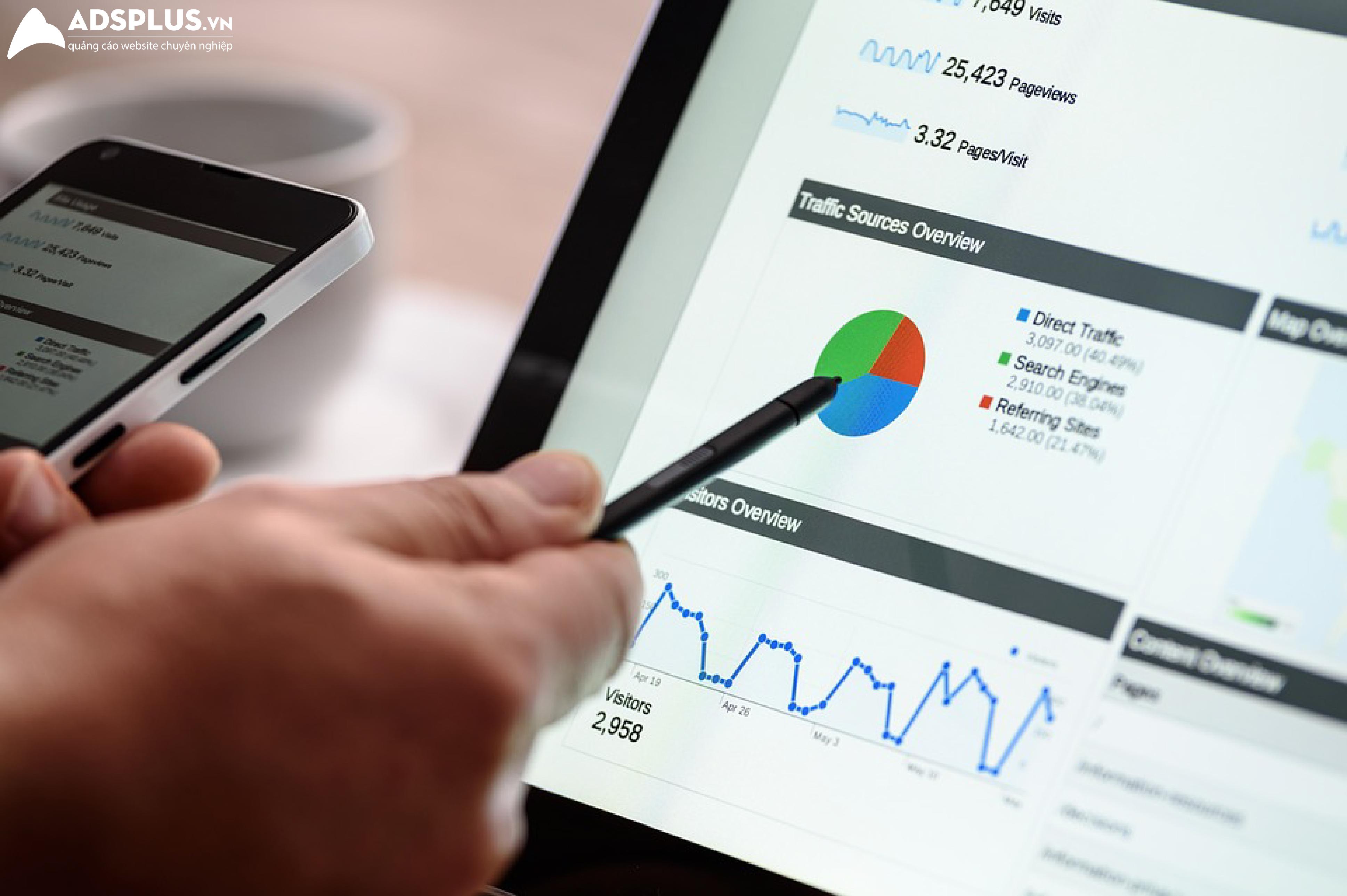 Tối ưu ngân sách quảng cáo Google AdWords 02