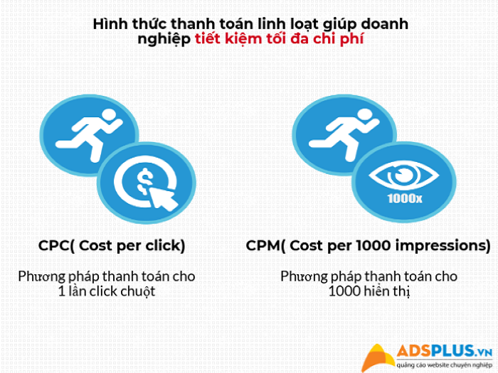 hình thức thanh toán giúp tiết kiệm tối đa chi phí như CPC CPM CPD