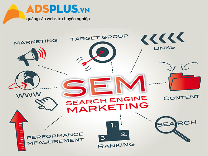 SEM hình thức quảng cáo trả tiền để được xuất hiện đầu trang tìm kiếm