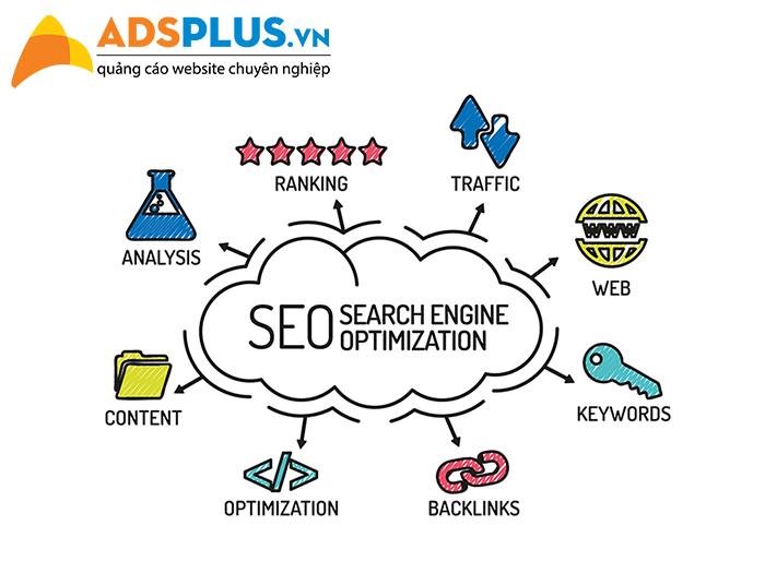 cần đẩy mạnh SEO (Search Engine Optimization) để tiết kiệm chi phí