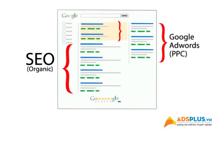 Google Ads sẽ hiện lên top đầu trên trang kết quả tìm kiếm của Google