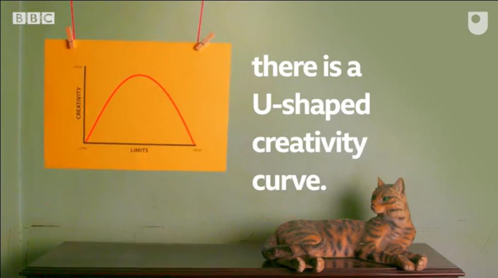 Đường cong sáng tạo chữ U