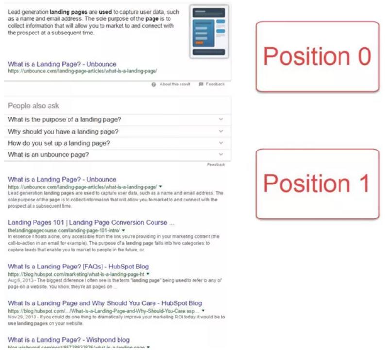 Google để lại manh mối giúp gia tăng thứ hạng