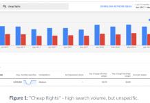 Hướng dẫn thực hành Nghiên cứu và phân tích từ khóa Google