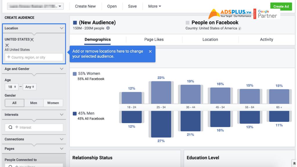 theo dõi KPIs Facebook