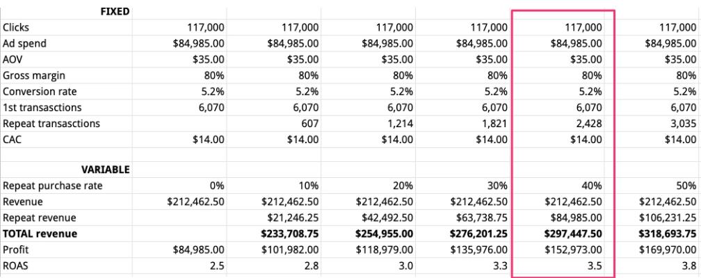 tỷ lệ mua son glossier case study social media