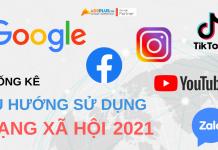 Thống kê xu hướng sử dụng mạng xã hội 2021