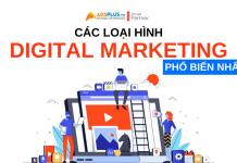các loại digital marketing
