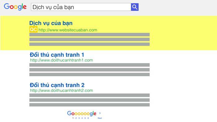 Vị trí quản cáo trên Google Adwords - Adsplus.vn