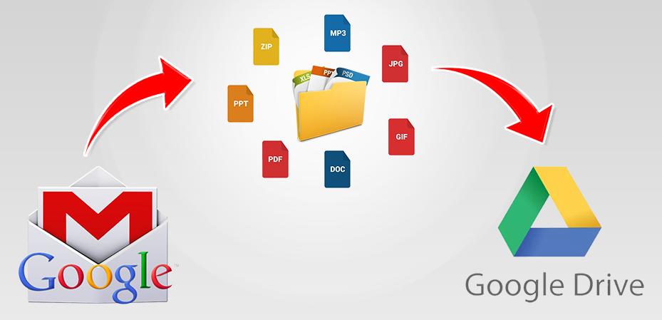 Cách sử dụng Google Drive ảnh 1