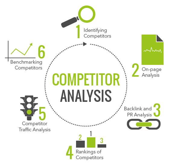 cách đánh giá đối thủ cạnh tranh5